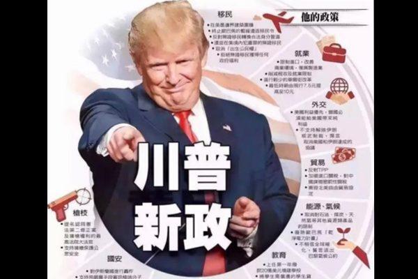 中共放权地方招商引资 因应川普新政