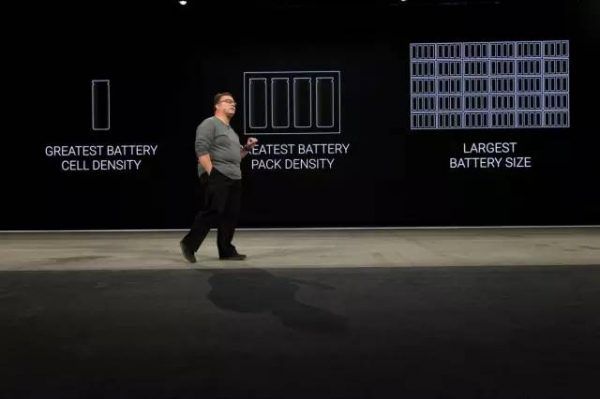 FF91电池包容量达到130kWh