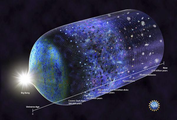 宇宙最早恒星(图片来源:AP美联社)