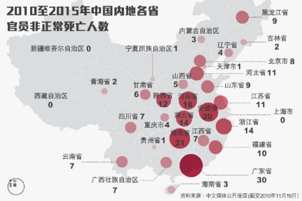 中共官员自杀事件频频发生