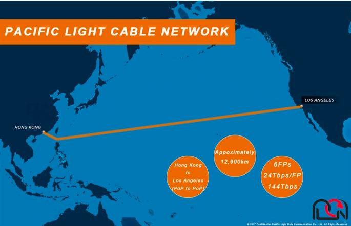 海底電纜啟用計劃