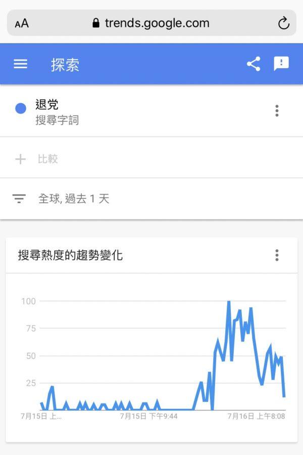 """川普围堵清逐中共党员与家属, 大陆网络狂欢,""""退党""""成为谷歌热搜"""