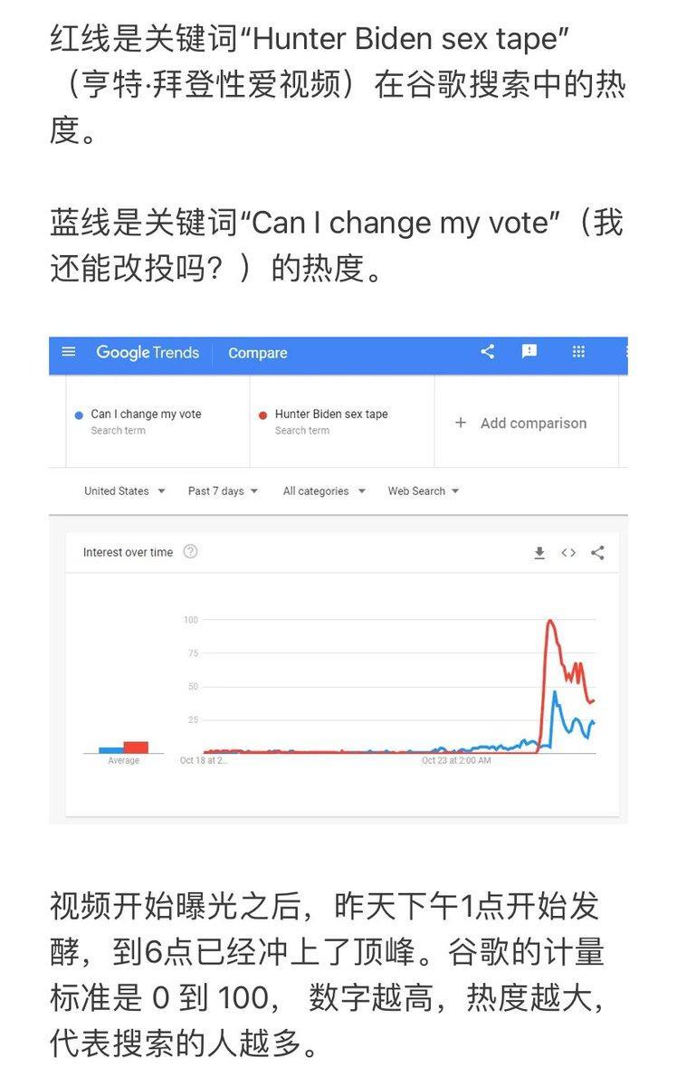 我可以更改投票吗