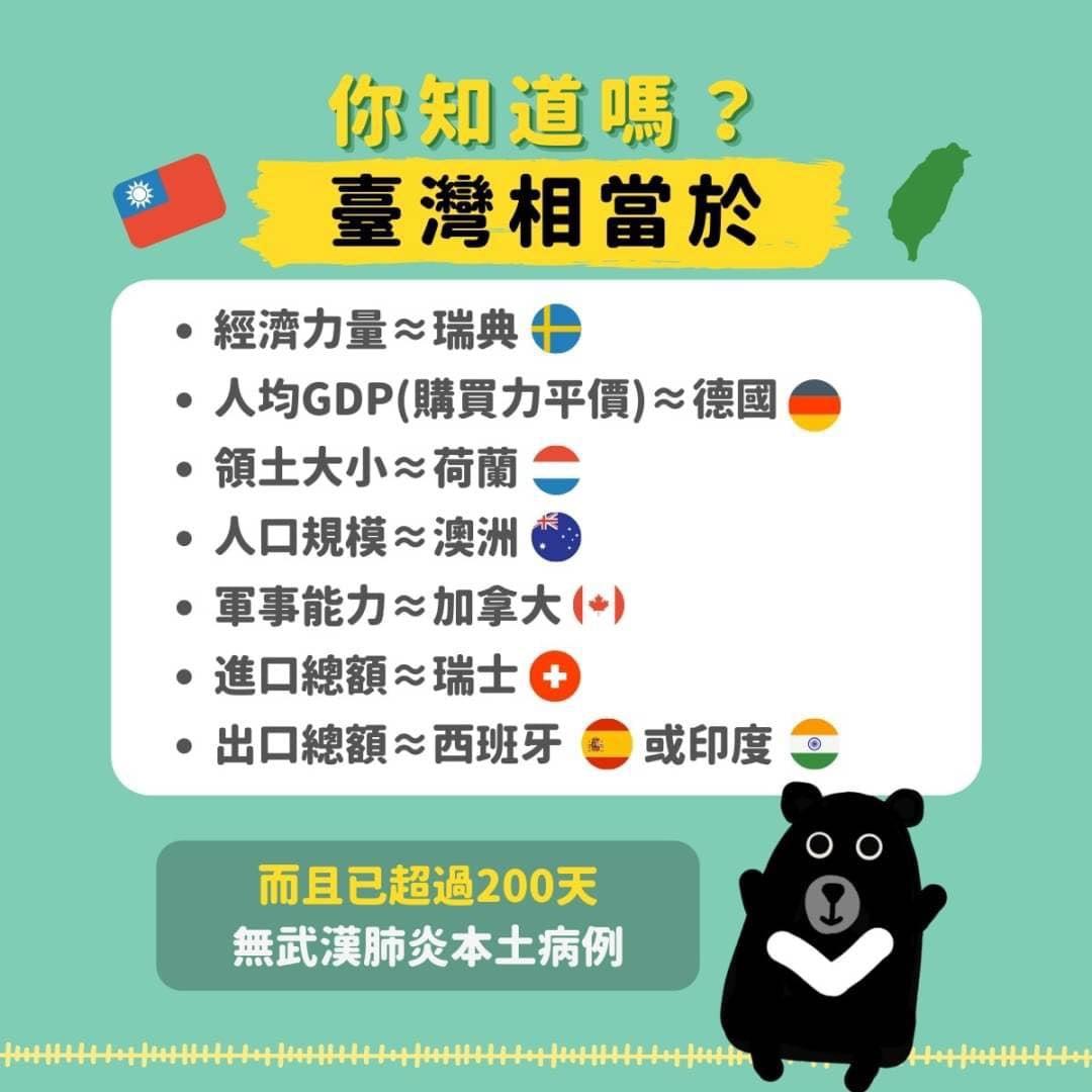 台湾多项指标都表现亮眼