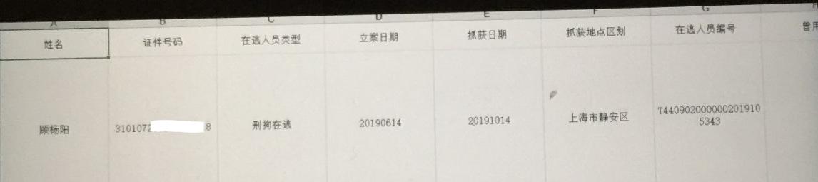 """据称是来自公安内部的记录,显示顾杨阳曾被警方列为""""刑拘在逃""""人员,并于2019年10月14日在上海被抓获。(知情人提供)"""